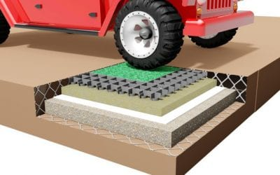 Firmground Ground Mats